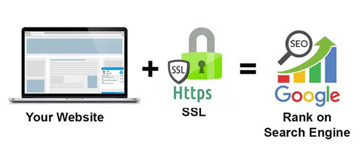 SSL certificate help to increase website ranking in Search Engine